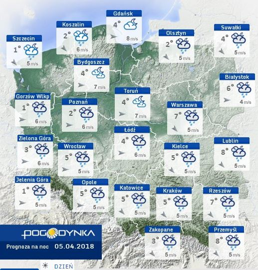 Prognoza pogody hypatia