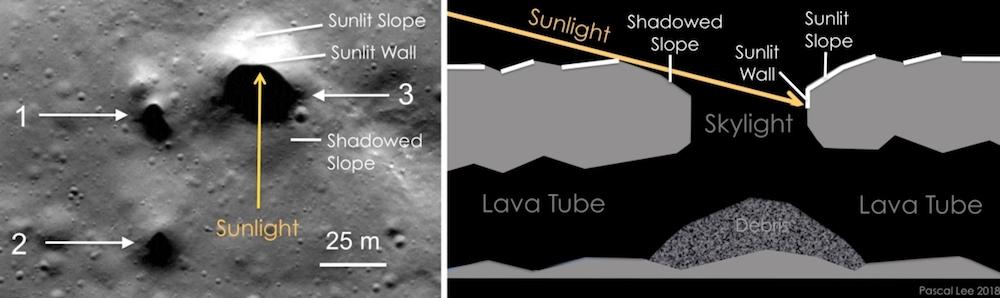 przekrój księżycowych tuneli
