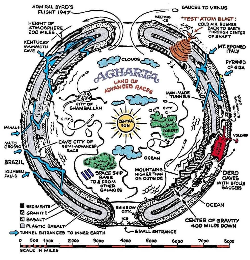 Schemat wydrążonej Ziemi